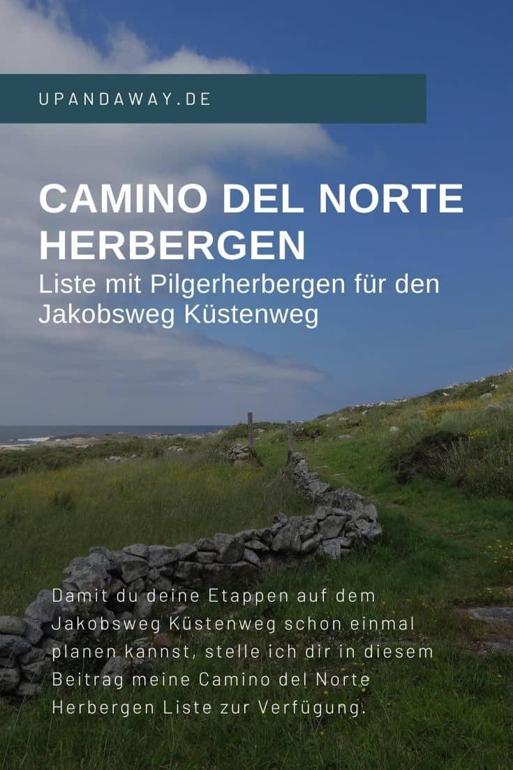 Liste mit Herbergen auf dem Camino del Norte