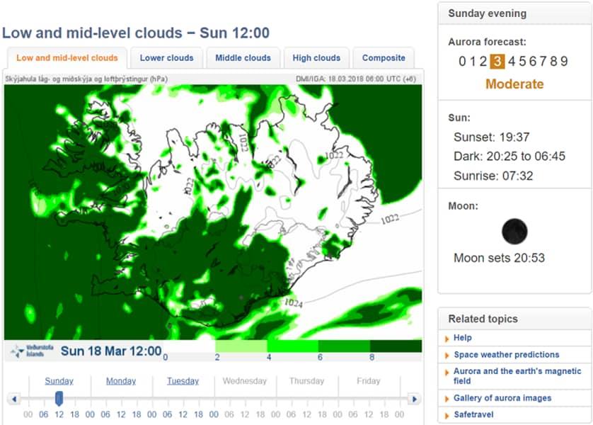 Vorhersage für Nordlichter und Wetter